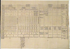 New York State Militia Roster War of 1812 Era