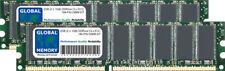 2GB (2 x 1GB) DDR 266/333/400Mhz 184-pin ECC UDIMM Server/workstation KIT RAM