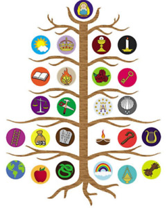 Jesse Tree Magnetic Set  Catholic Christian Advent Activity  Christmas fun