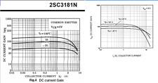 Compatible NPN/PNP transistor pair replaces (2SC3181N 2SA1264N [C3181N A1264N])