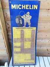 Plaque tole de gonflage pneus Michelin/garage ancien/voiture/old garage /old car