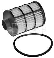 Borg & Beck Fuel Filter BFF8002 - BRAND NEW - GENUINE - 5 YEAR WARRANTY