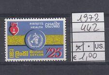Ceylon  1972 Mese mondiale del cuore 442 MNH
