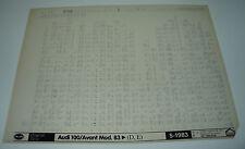 Microfich Ersatzteilkatalog Audi 100 / Avant Typ 44 / C3 Stand Mai 1983!