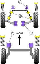 Powerflex Bush Poly For Vauxhall For Opel Corsa, Tigra, Corsa B Rear Beam Mount