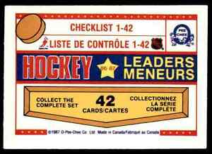 1988-89 o-pee-chee minis Checklist 1-42 #42