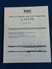 Selmer Flute Finger Chart