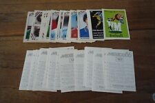 Panini Mexico 86 World Cup Football Stickers - VGC! - Pick The Stickers You Need