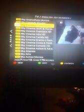 IPTV AMIPTV RESELLERS 25 CREDIT PANEL,USA,UK,SKY,SPANISH AND NHL NFL AND NBA