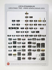 Leica Stammbaum - Family Tree - plastic laminated Poster for Leica Dealers