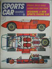Sports Car Graphic Apr 1965 Renault R16