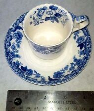 Antique Copeland Spode England Demitasse cup and saucer says S 1779 on bottom