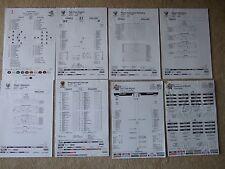 england away media stats sheet(s) v  france 11/6/12 euro 2012