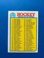 1982-83 Checklist #121 OPC O-Pee-Chee Hockey Two Pencil Marks