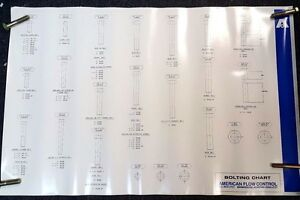 American Flow Control American-Darling Fire Hydrant Parts Poster, Bolting Chart.