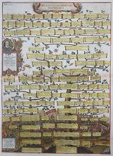 France Blamont Duce LOTHARINGIAE posteriores Albizzi chrétiens stemmata 1612