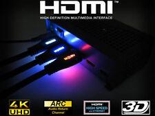 Connecteurs et câbles vidéo standard HDMI mâle avec un connecteur Standard HDMI mâle