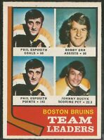 1974 OPC  #28  Boston Bruins Team Leaders - Bobby Orr, Phil Esposito, Bucyk