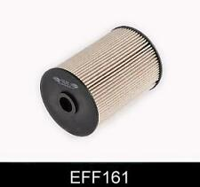COMLINE EFF161 FUEL FILTER FIT VW GOLF V VARIANT 2007-2009 1.9 2.0 TDI QUALITY