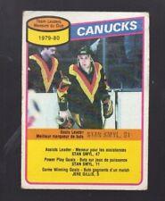 1980-81 O-PEE-CHEE STAN SMYL #128 VANCOUVER CANUCKS (CHECKLIST) (MARKED)