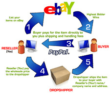 Selling on Ebay and Amazon  DROPSHIPPING WHOLESALE SUPPLIER LIST
