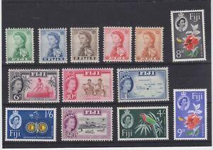 Stamps of Fiji