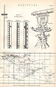 1880 Aufdruck ~ Vermessung Thodolite Ausgleich Staff BARLOW'S GRAVAT'S SOPWITH'S