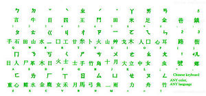 CHINESE KEYBOARD STICKER LABEL TRANSPARENT GREEN LETTERS ONLINE-WELCOME