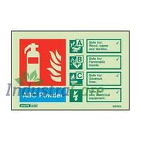 Jalite ABC Powder Fire Extinguisher Sign