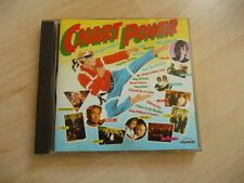 CD Chart Power 1988: Kylie Minogue O.K. Krush Rainbirds Erasure Mel & Kim INXS