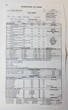 ONE TREE HILL set used CALL SHEET plus location map ~ Season 1, Episode 10