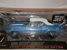 1/18 HWY61 1969 CHEVROLET 427 ZL-1 COPO RS BLUE WITH WHITE TOP AND STRIPES