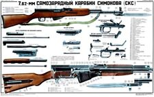 *Soviet Russian 3 LARGE Color Posters Of Makarov PPSh41 SKS BARGAIN PRICE LQQK!