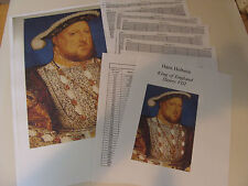 King Henry VIII of England Cross Stitch Needlework Pattern Chart