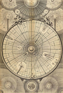 1742 Celestial Map of the Universe Thomas Wright Wall Art Poster Home Office