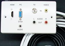 AV parete piastra, HDMI / VGA / 3.5 mm Audio / 3 Phono / TV Aerial socket, CAVI 3M