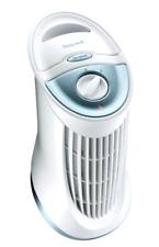 Best Air Purifier Permanent Filter Smoke Eater Silent Asthma Pollen Allergy