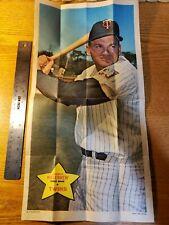 1968 TOPPS Baseball Poster, Harmon Killebrew No. 10
