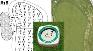 BreakMaster Digital Golf Green Reader