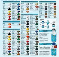 Revell Aqua Color Farben (18ml) vom Fachhandel - wählen Sie aus 88 Farbtönen