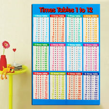 14''x21'' Family Educational Maths Times Tables Children Kids Wall Chart Poster