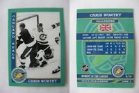 2015 SCA Chris Worthy Oakland Seals goalie never issued produced #d/10
