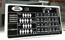 Land Range Rover L322 presión de los Neumáticos Carga información PEGATINA