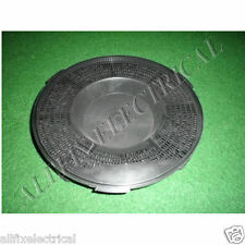 Kleenmaid Rangehood Round Carbon Filter Part # RHC023, ELF00173 - Free Post
