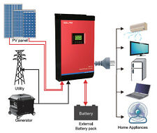 INVERSOR HIBRIDO INVERTER SOLAR 3000KVA 24V ONDA PURA MPPT 60A Hybrid Inverter