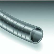 Southwire Electrical Conduit