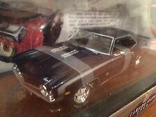 Classic Metal Works 1:24 1969 Chevy Camaro SS396 Blue Item 58819