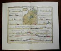 Geological Profiles of Germany Forests of Germany 1850 Berghaus map