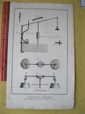 Vintage Engraving,ARCHITECTURE MACHINE,1775,Diderot Encyc.
