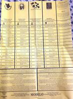 Original 2008 Puerto Rico Ponce municipal ballot paper voting election